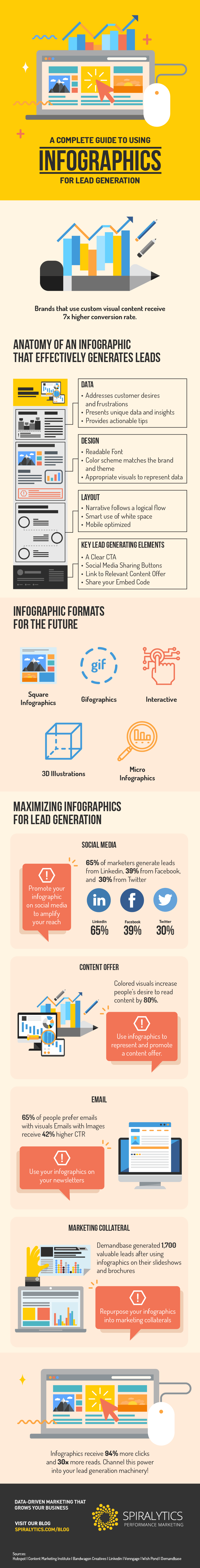Generating Leads with Infographics